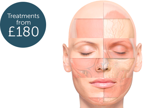 Sean Holt Clinic - Botox Norwich, Norfolk